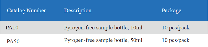 Depyrogenated Endotoxin Free Sample Bottles